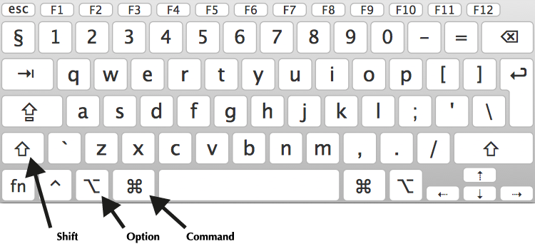 shortcuts keyboard